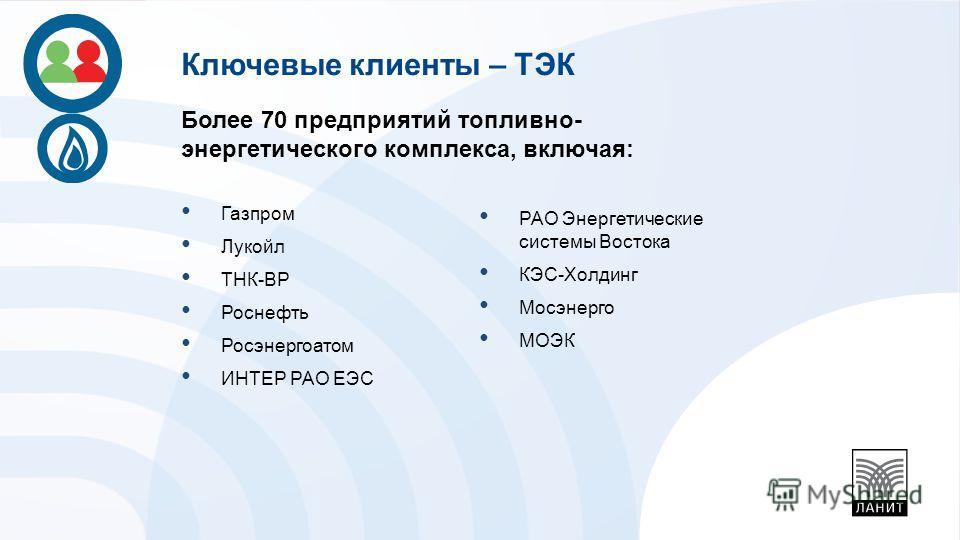 Более 70 предприятий топливно- энергетического комплекса, включая: Газпром Лукойл ТНК-ВР Роснефть Росэнергоатом ИНТЕР РАО ЕЭС Ключевые клиенты – ТЭК РАО Энергетические системы Востока КЭС-Холдинг Мосэнерго МОЭК