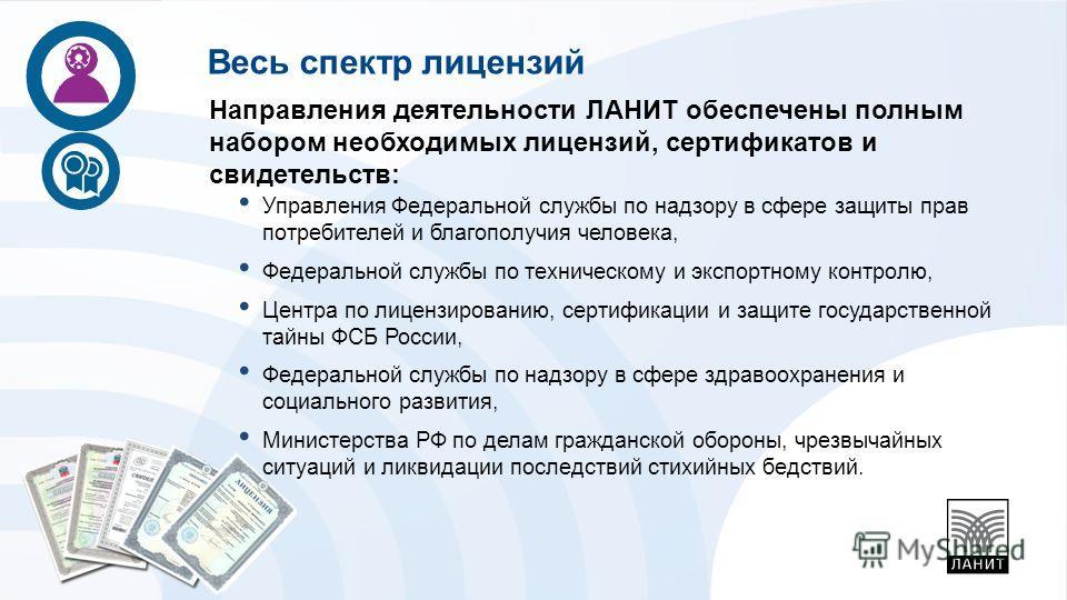 Управления Федеральной службы по надзору в сфере защиты прав потребителей и благополучия человека, Федеральной службы по техническому и экспортному контролю, Центра по лицензированию, сертификации и защите государственной тайны ФСБ России, Федерально