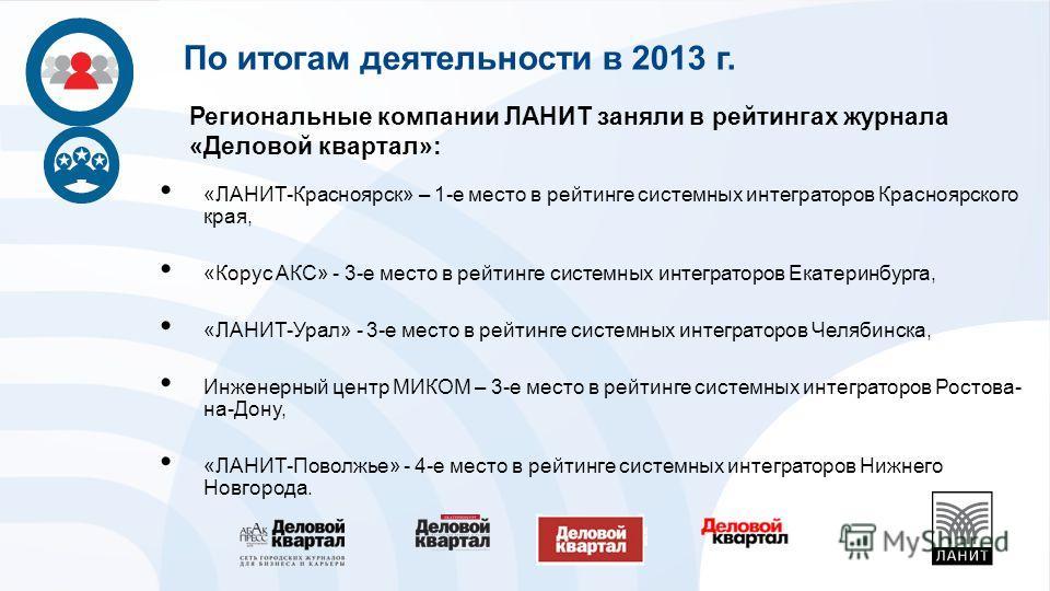 По итогам деятельности в 2013 г. «ЛАНИТ-Красноярск» – 1-е место в рейтинге системных интеграторов Красноярского края, «Корус АКС» - 3-е место в рейтинге системных интеграторов Екатеринбурга, «ЛАНИТ-Урал» - 3-е место в рейтинге системных интеграторов