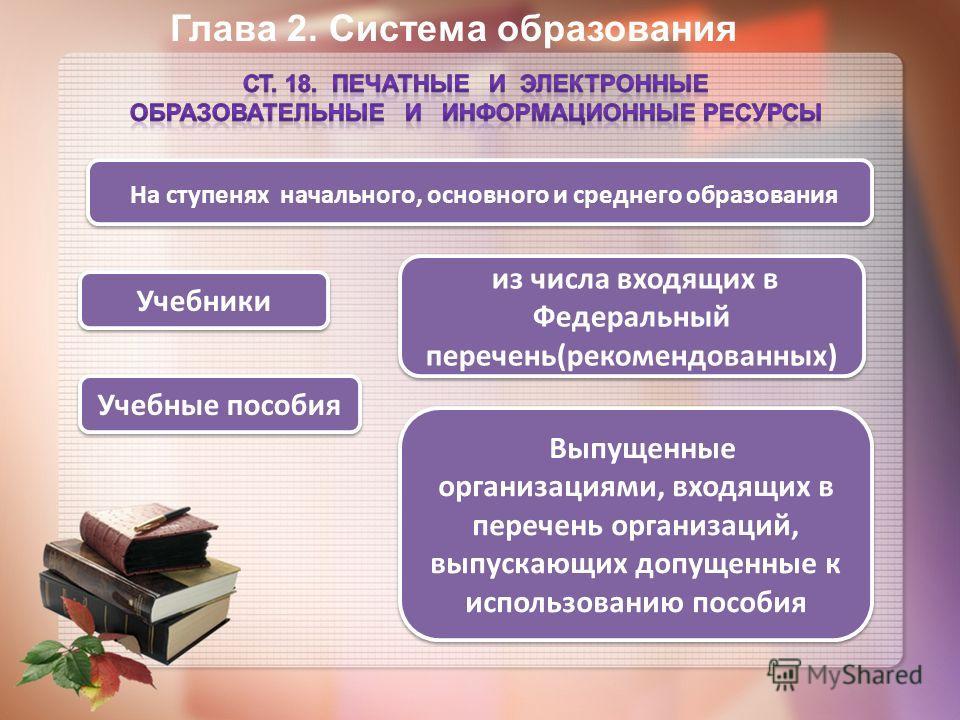 Глава 2. Система образования Учебники Учебные пособия из числа входящих в Федеральный перечень(рекомендованных) Выпущенные организациями, входящих в перечень организаций, выпускающих допущенные к использованию пособия На ступенях начального, основног