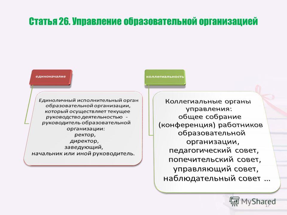 Статья 26. Управление образовательной организацией 17