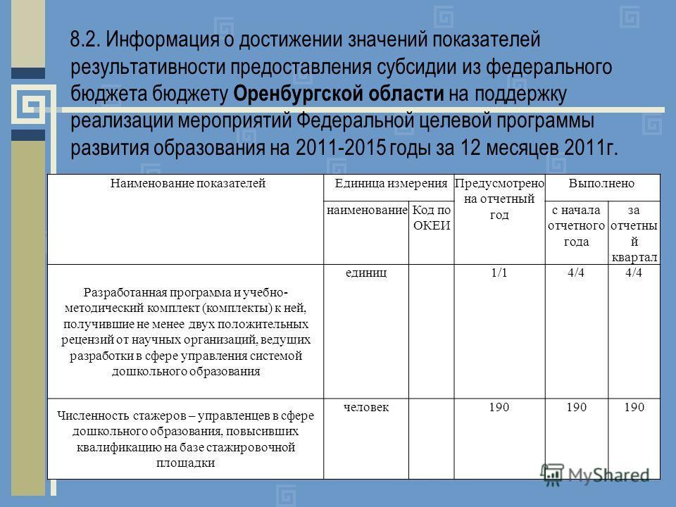 8.2. Информация о достижении значений показателей результативности предоставления субсидии из федерального бюджета бюджету Оренбургской области на поддержку реализации мероприятий Федеральной целевой программы развития образования на 2011-2015 годы з