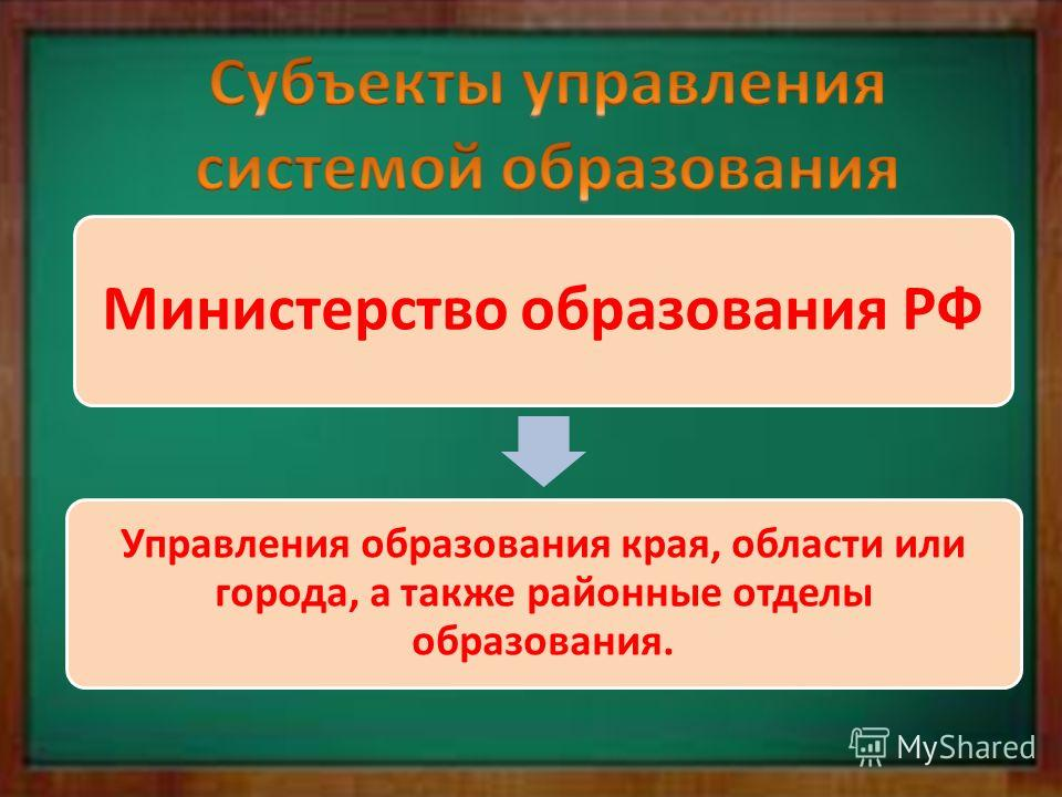 Министерство образования РФ Управления образования края, области или города, а также районные отделы образования.