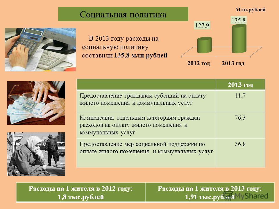 32 Социальная политика В 2013 году расходы на социальную политику составили 135,8 млн.рублей Млн.рублей Расходы на 1 жителя в 2012 году: 1,8 тыс.рублей Расходы на 1 жителя в 2013 году: 1,91 тыс.рублей 2013 год Предоставление гражданам субсидий на опл