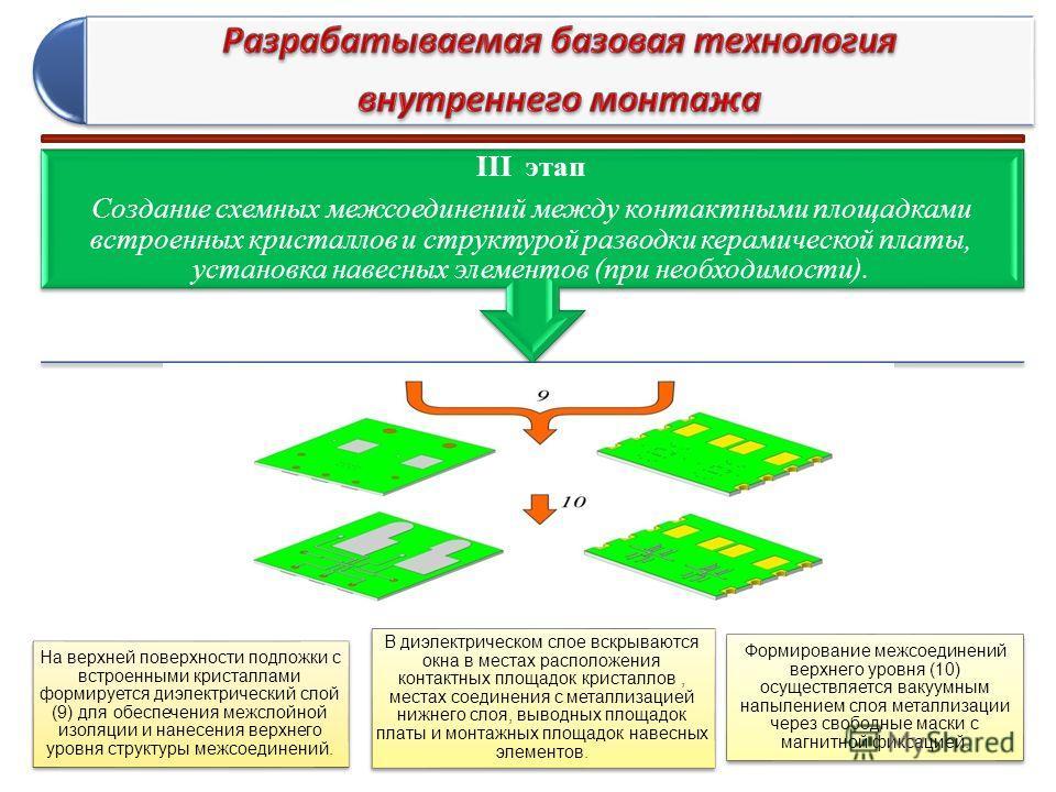 III этап Создание схемных межсоединений между контактными площадками встроенных кристаллов и структурой разводки керамической платы, установка навесных элементов (при необходимости). На верхней поверхности подложки с встроенными кристаллами формирует