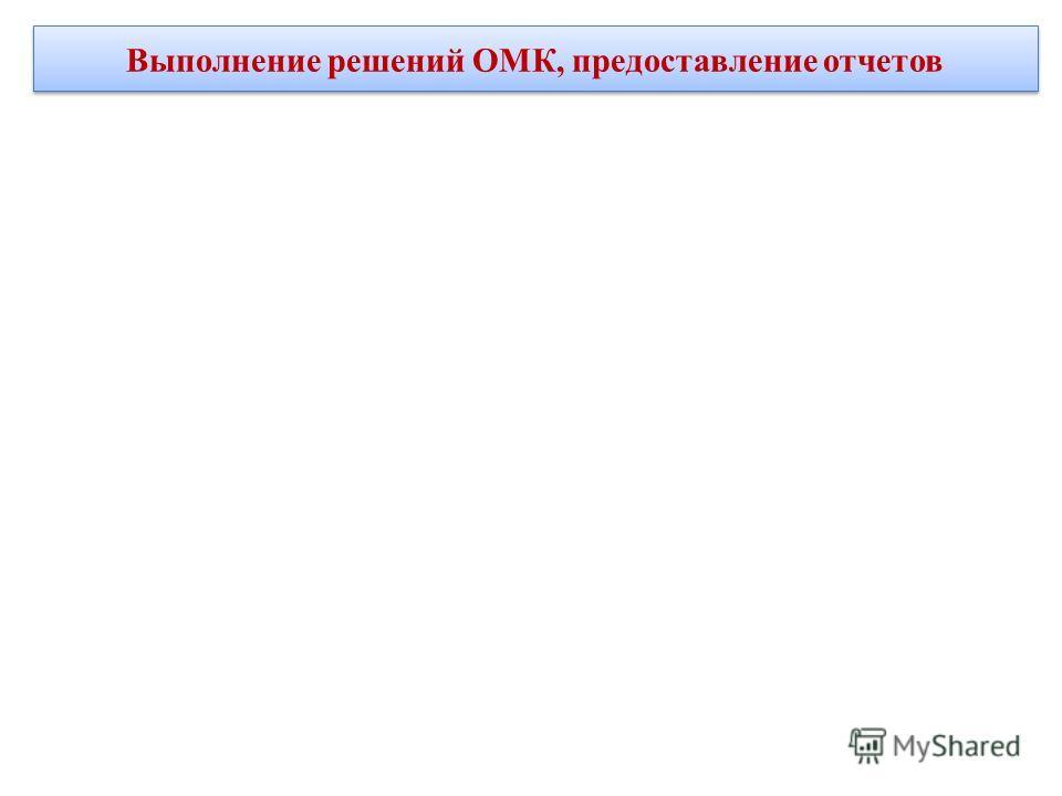 Выполнение решений ОМК, предоставление отчетов