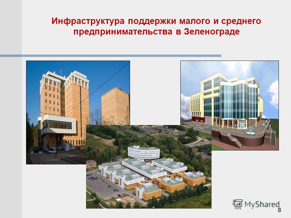 8 Инфраструктура поддержки малого и среднего предпринимательства в Зеленограде