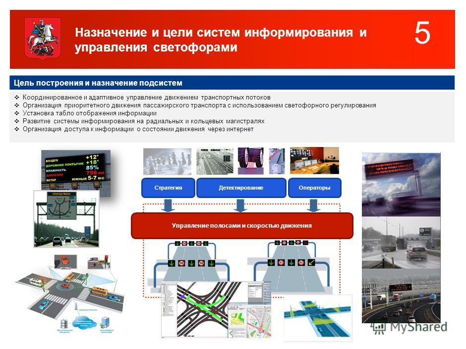 Назначение и цели систем информирования и управления светофорами 5 Цель построения и назначение подсистем Координированное и адаптивное управление движением транспортных потоков Организация приоритетного движения пассажирского транспорта с использова