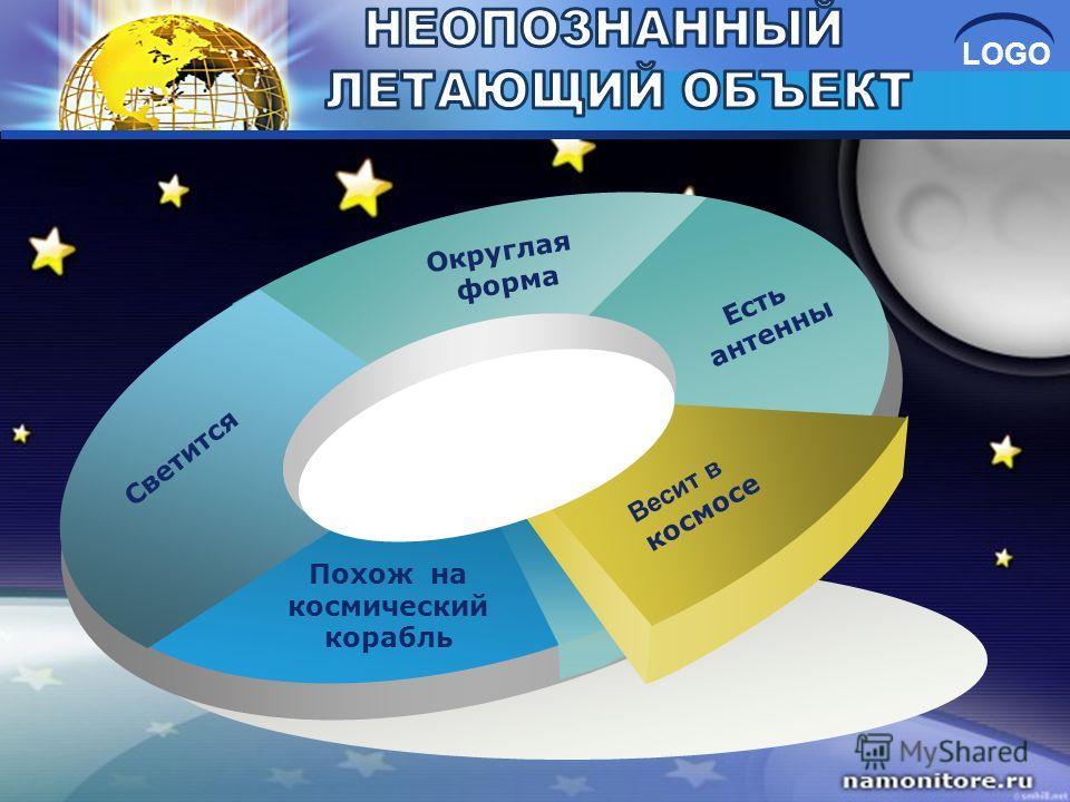 LOGO Светится Округлая форма Есть антенны Похож на космический корабль Весит в космосе