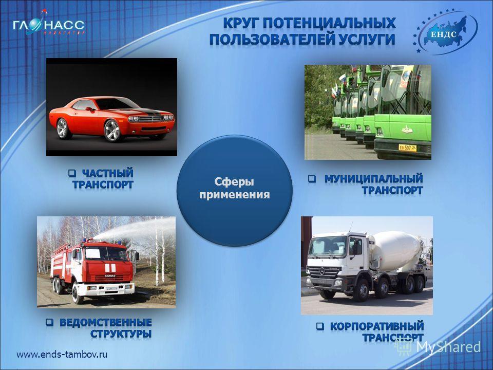 www.ends-tambov.ru Сферы применения