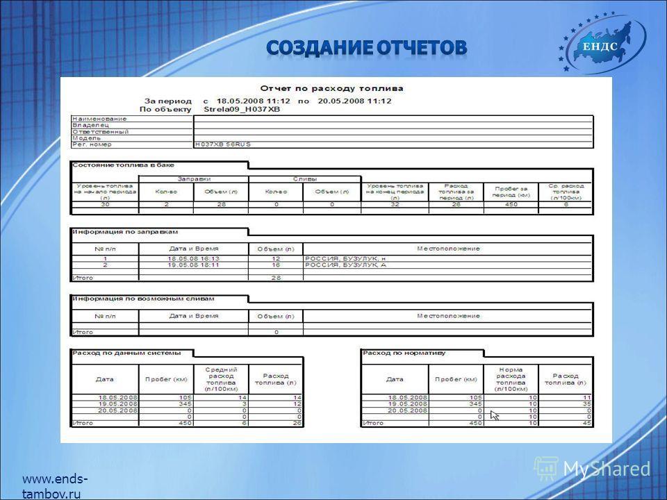www.ends- tambov.ru