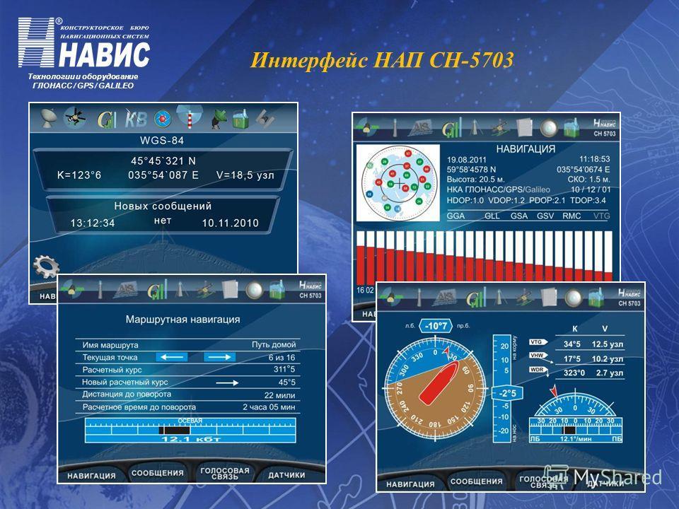 Технологии и оборудование ГЛОНАСС / GPS / GALILEO Интерфейс НАП СН-5703