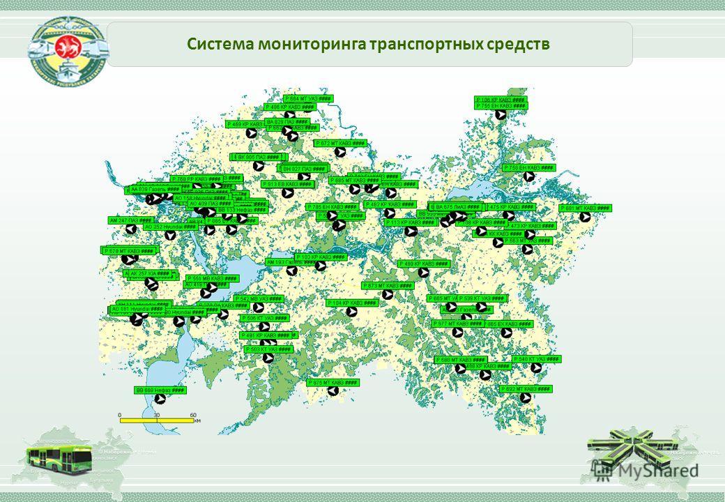 Система мониторинга транспортных средств