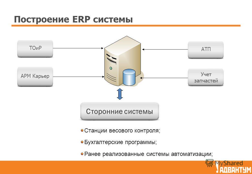 Построение ERP системы АРМ Карьер Сторонние системы ТОиР АТП Учет запчастей Станции весового контроля; Бухгалтерские программы; Ранее реализованные системы автоматизации;
