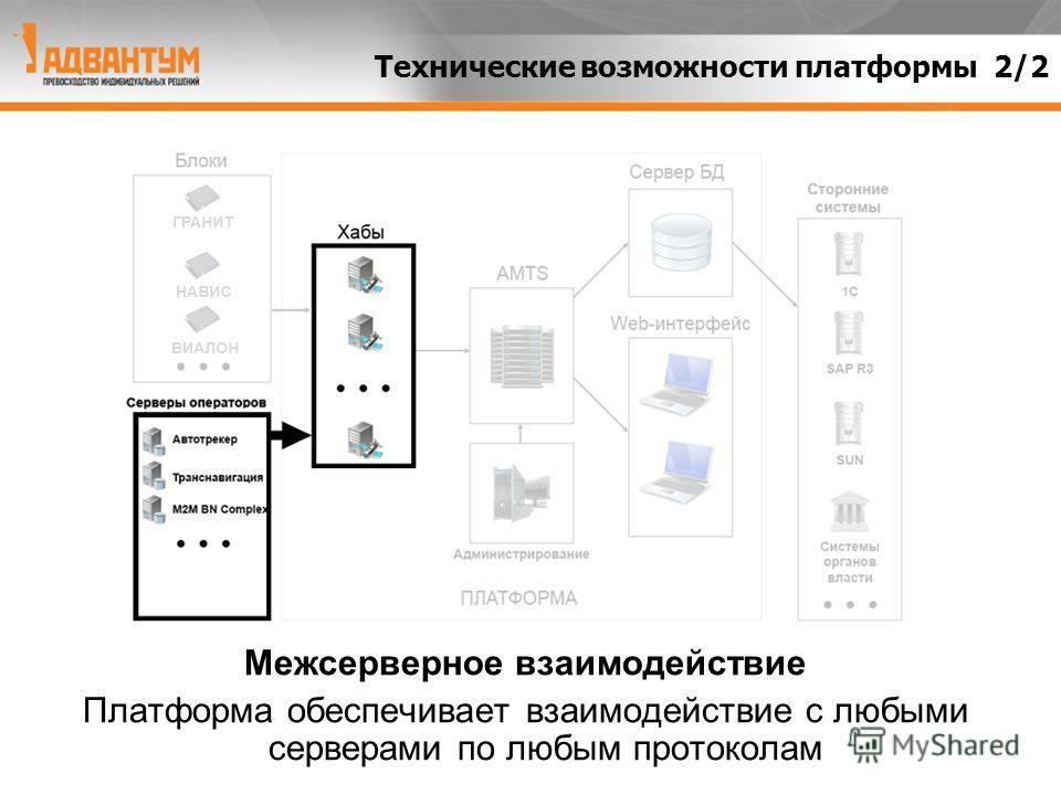 Межсерверное взаимодействие Платформа обеспечивает взаимодействие с любыми серверами по любым протоколам Технические возможности платформы 2/2