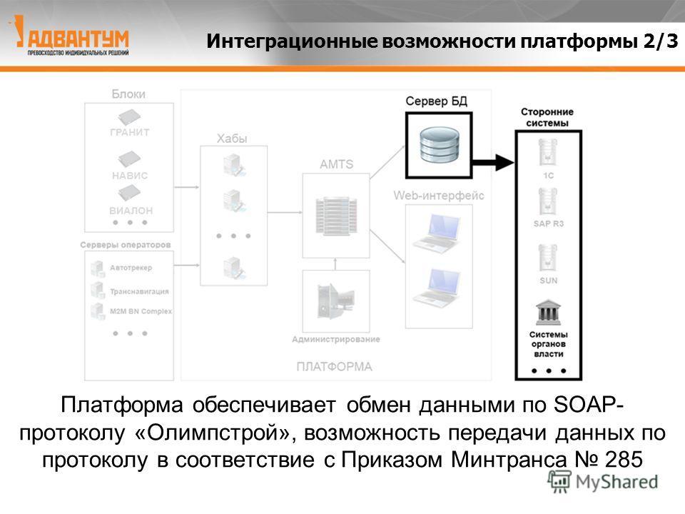 Платформа обеспечивает обмен данными по SOAP- протоколу «Олимпстрой», возможность передачи данных по протоколу в соответствие с Приказом Минтранса 285 Интеграционные возможности платформы 2/3