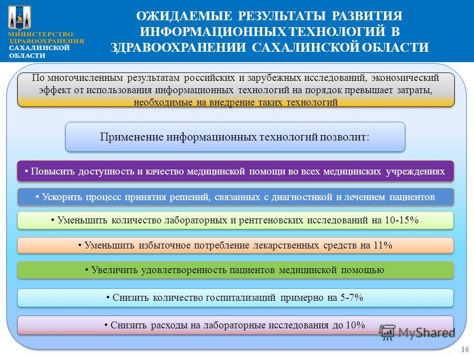 16 ОЖИДАЕМЫЕ РЕЗУЛЬТАТЫ РАЗВИТИЯ ИНФОРМАЦИОННЫХ ТЕХНОЛОГИЙ В ЗДРАВООХРАНЕНИИ САХАЛИНСКОЙ ОБЛАСТИ По многочисленным результатам российских и зарубежных исследований, экономический эффект от использования информационных технологий на порядок превышает