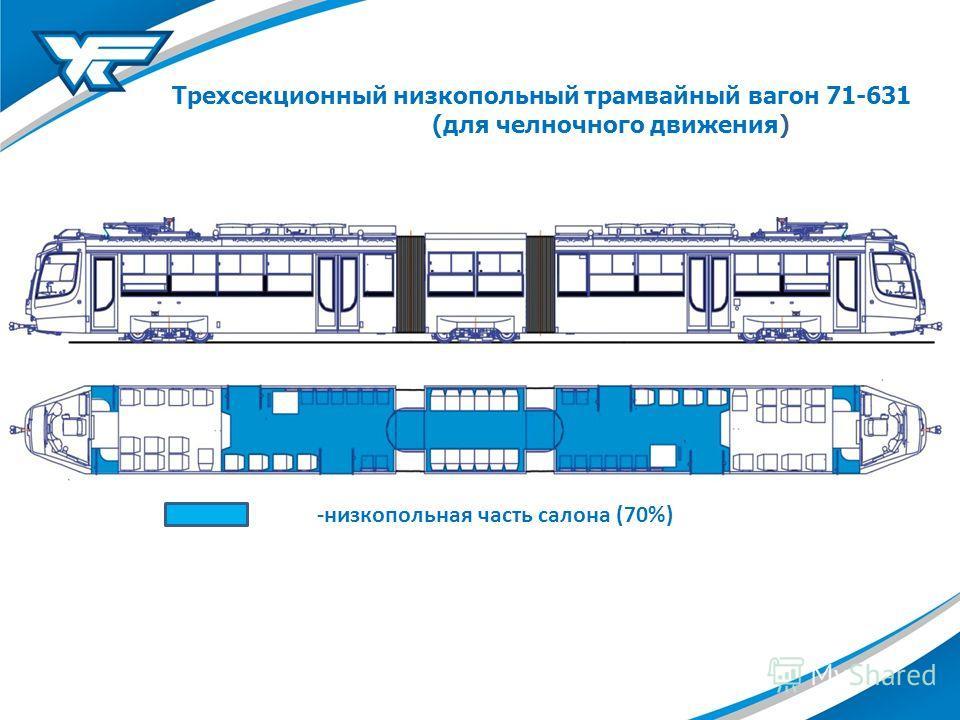 Трехсекционный низкопольный трамвайный вагон 71-631 (для челночного движения) -низкопольная часть салона (70%)