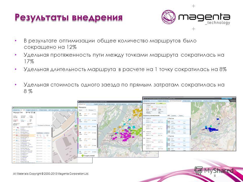 All Materials Copyright © 2000-2013 Magenta Corporation Ltd. В результате оптимизации общее количество маршрутов было сокращено на 12% Удельная протяженность пути между точками маршрута сократилась на 17% Удельная длительность маршрута в расчете на 1