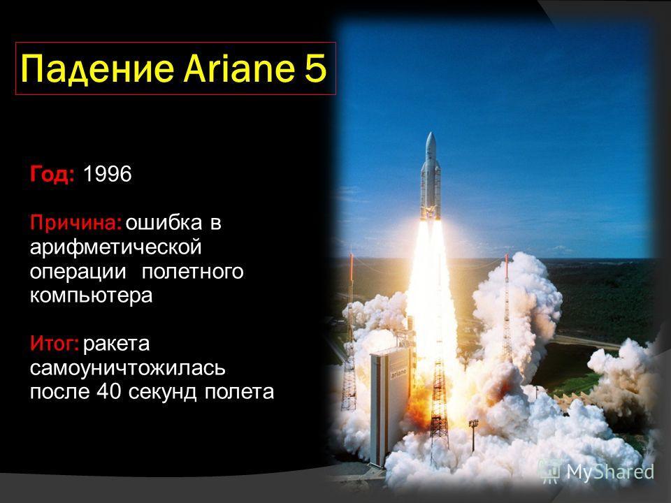 Падение Ariane 5 Год: 1996 Причина: ошибка в арифметической операции полетного компьютера Итог: ракета самоуничтожилась после 40 секунд полета