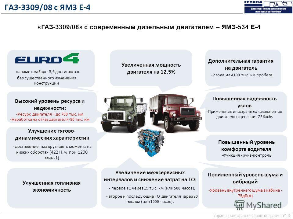 Управление стратегического маркетинга ©, 3 ГАЗ-3309/08 с ЯМЗ Е-4 Улучшение тягово- динамических характеристик - достижение max крутящего момента на низких оборотах (422 Н.м при 1200 мин-1) параметры Евро-5,6 достигаются без существенного изменения ко