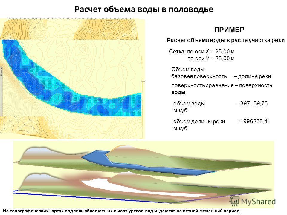 Расчет объема воды в половодье На топографических картах подписи абсолютных высот урезов воды даются на летний меженный период. Расчет объема воды в русле участка реки Сетка: по оси Х – 25,00 м по оси У – 25,00 м ПРИМЕР объем долины реки - 1996235,41
