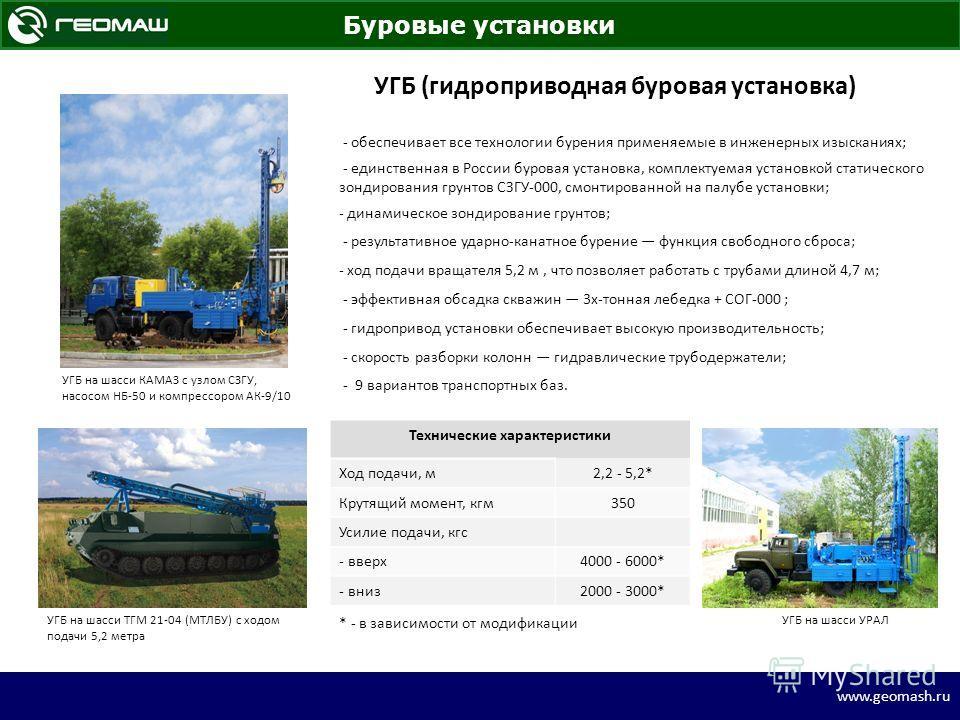 www.geomash.ru 12 www.geomash.ru УГБ (гидроприводная буровая установка) УГБ на шасси КАМАЗ с узлом СЗГУ, насосом НБ-50 и компрессором АК-9/10 Буровые установки УГБ на шасси ТГМ 21-04 (МТЛБУ) с ходом подачи 5,2 метра УГБ на шасси УРАЛ - обеспечивает в
