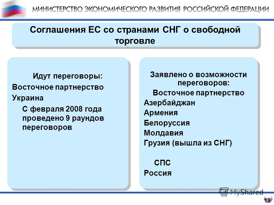 Соглашения ЕС со странами СНГ о свободной торговле Идут переговоры: Восточное партнерство Украина С февраля 2008 года проведено 9 раундов переговоров Идут переговоры: Восточное партнерство Украина С февраля 2008 года проведено 9 раундов переговоров З