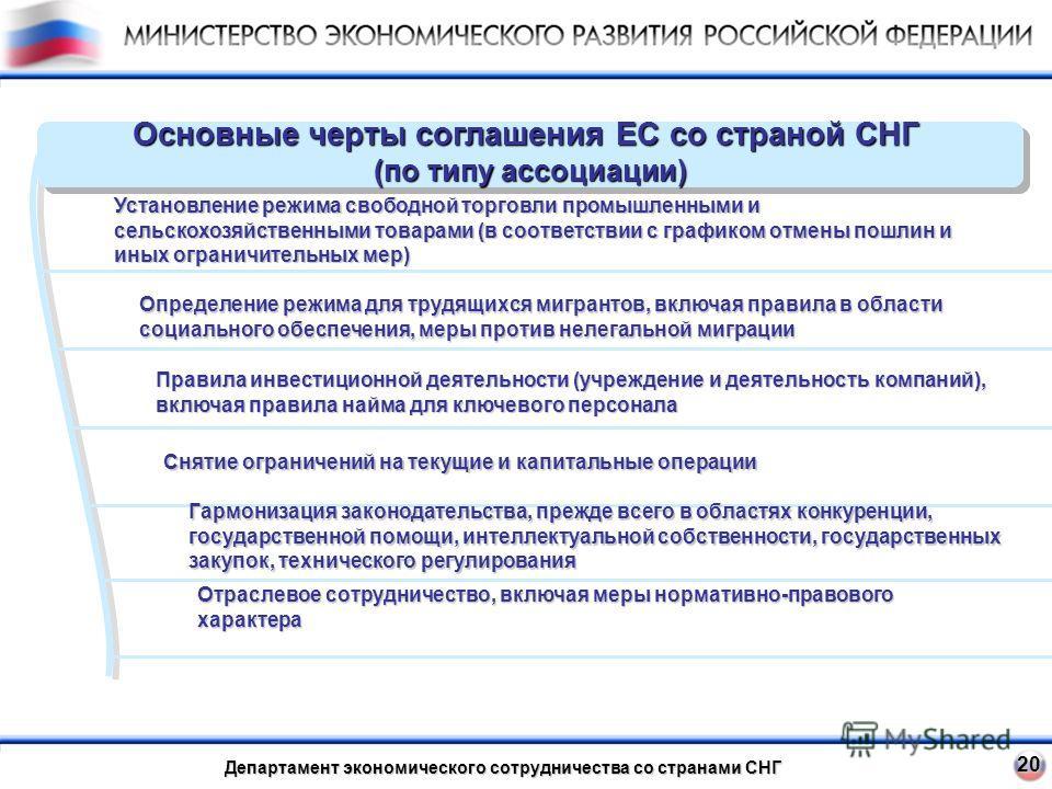 20 Департамент экономического сотрудничества со странами СНГ Основные черты соглашения ЕС со страной СНГ (по типу ассоциации) Установление режима свободной торговли промышленными и сельскохозяйственными товарами (в соответствии с графиком отмены пошл