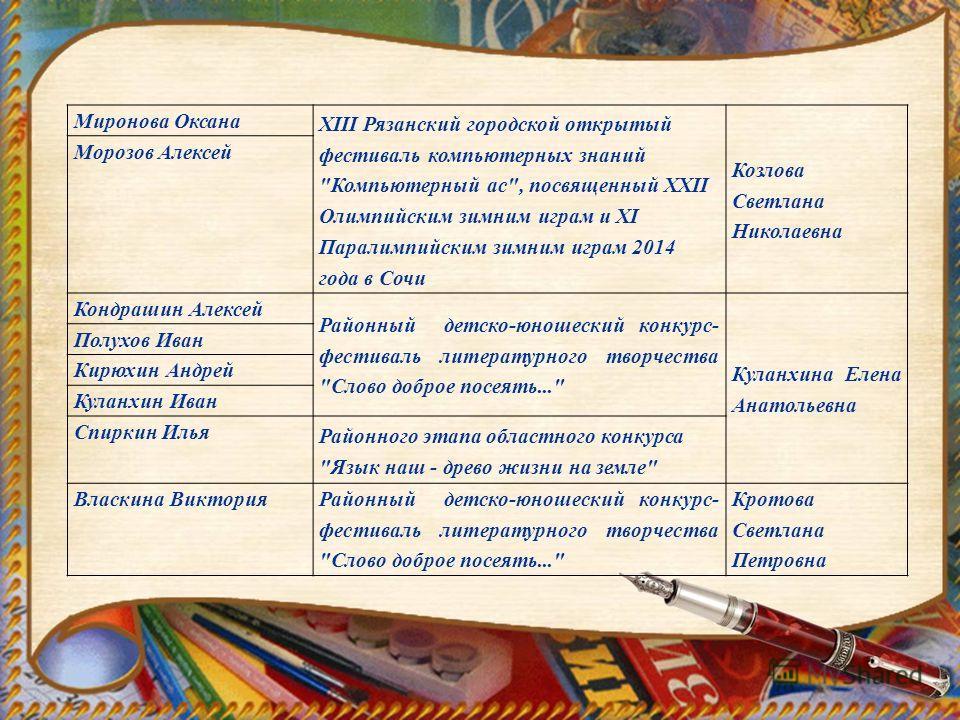 Миронова Оксана XIII Рязанский городской открытый фестиваль компьютерных знаний