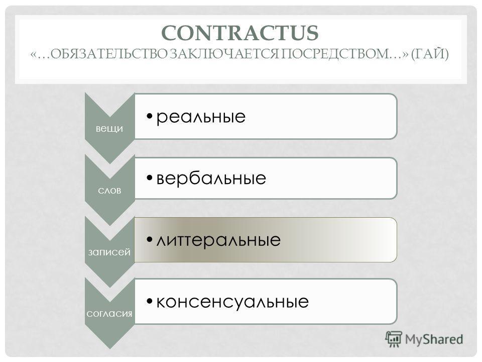 CONTRACTUS «…ОБЯЗАТЕЛЬСТВО ЗАКЛЮЧАЕТСЯ ПОСРЕДСТВОМ…» (ГАЙ) вещи реальные слов вербальные записей литтеральные согласия консенсуальные