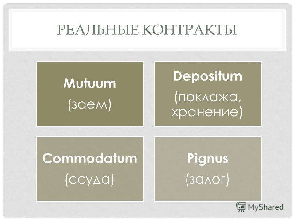 РЕАЛЬНЫЕ КОНТРАКТЫ Mutuum (заем) Depositum (поклажа, хранение) Commodatum (cсуда) Pignus (залог)