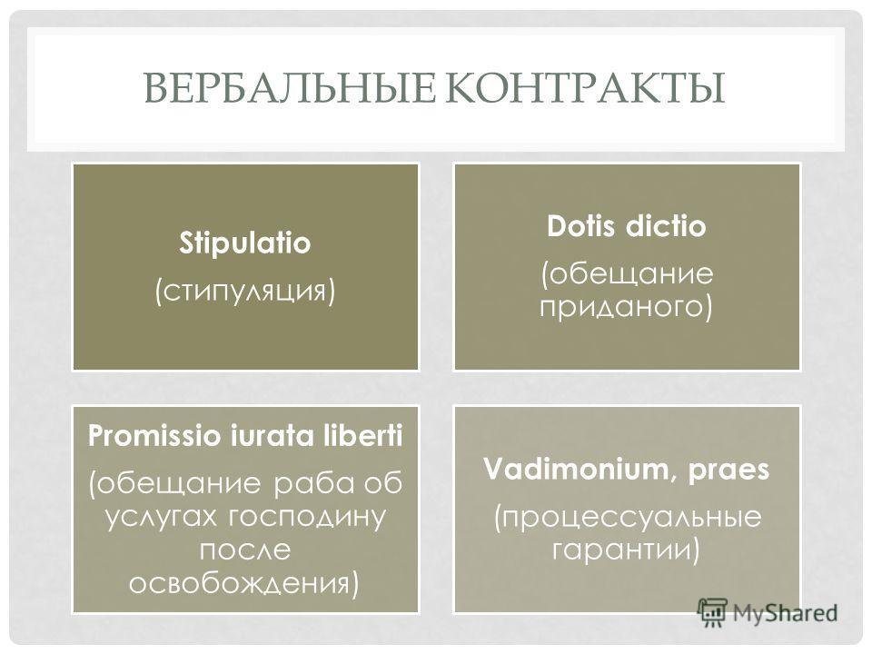 ВЕРБАЛЬНЫЕ КОНТРАКТЫ Stipulatio (стипуляция) Dotis dictio (обещание приданого) Promissio iurata liberti (обещание раба об услугах господину после освобождения) Vadimonium, praes (процессуальные гарантии)