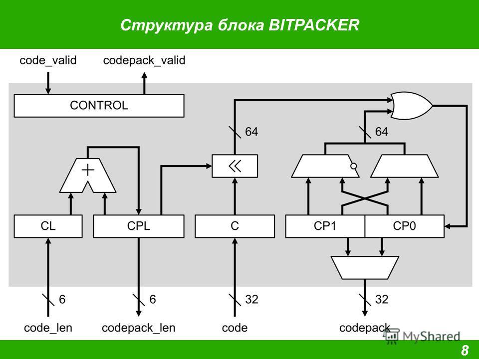 Структура блока BITPACKER 8