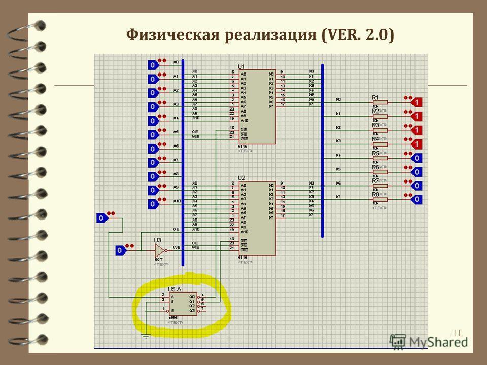 11 Физическая реализация (VER. 2.0)