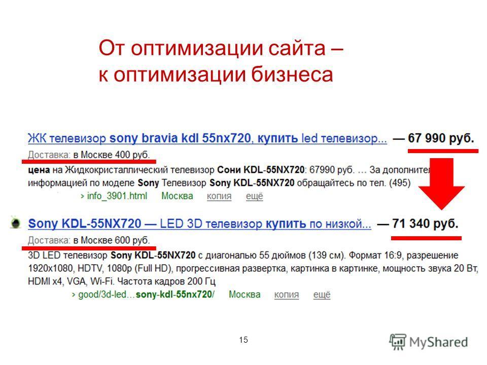 201215 От оптимизации сайта – к оптимизации бизнеса