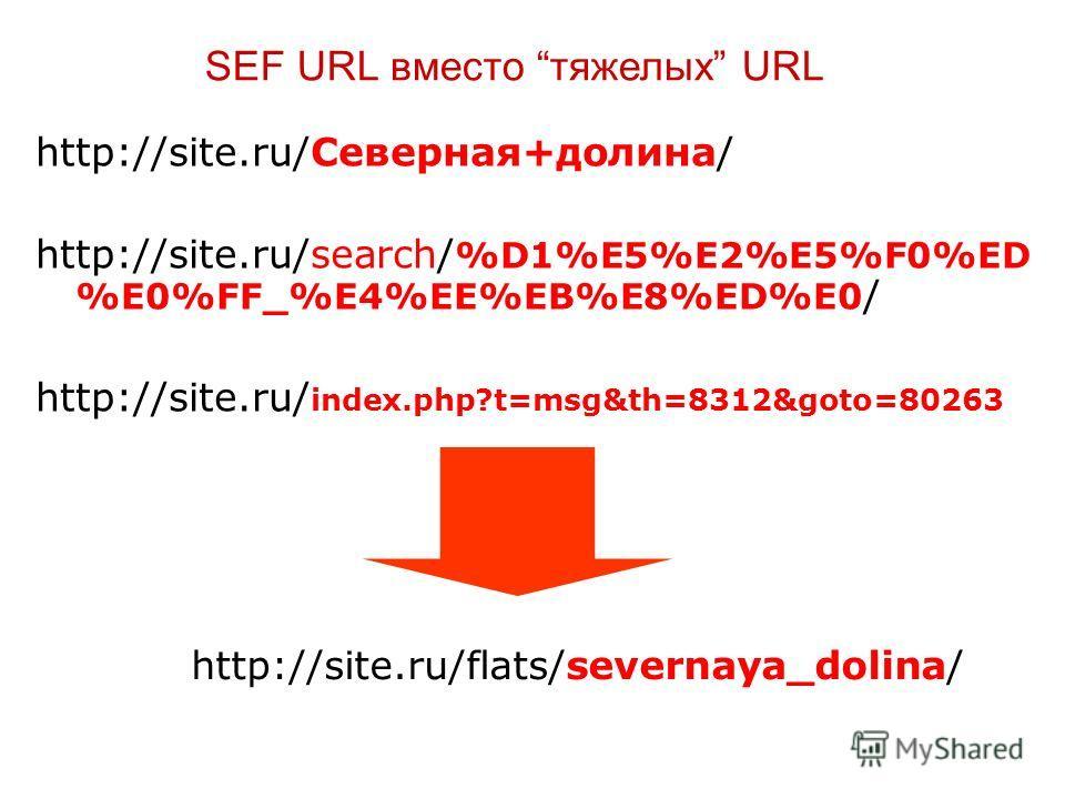 http://site.ru/Северная+долина/ http://site.ru/search/ %D1%E5%E2%E5%F0%ED %E0%FF_%E4%EE%EB%E8%ED%E0 / http://site.ru/ index.php?t=msg&th=8312&goto=80263 SEF URL вместо тяжелых URL http://site.ru/flats/severnaya_dolina/