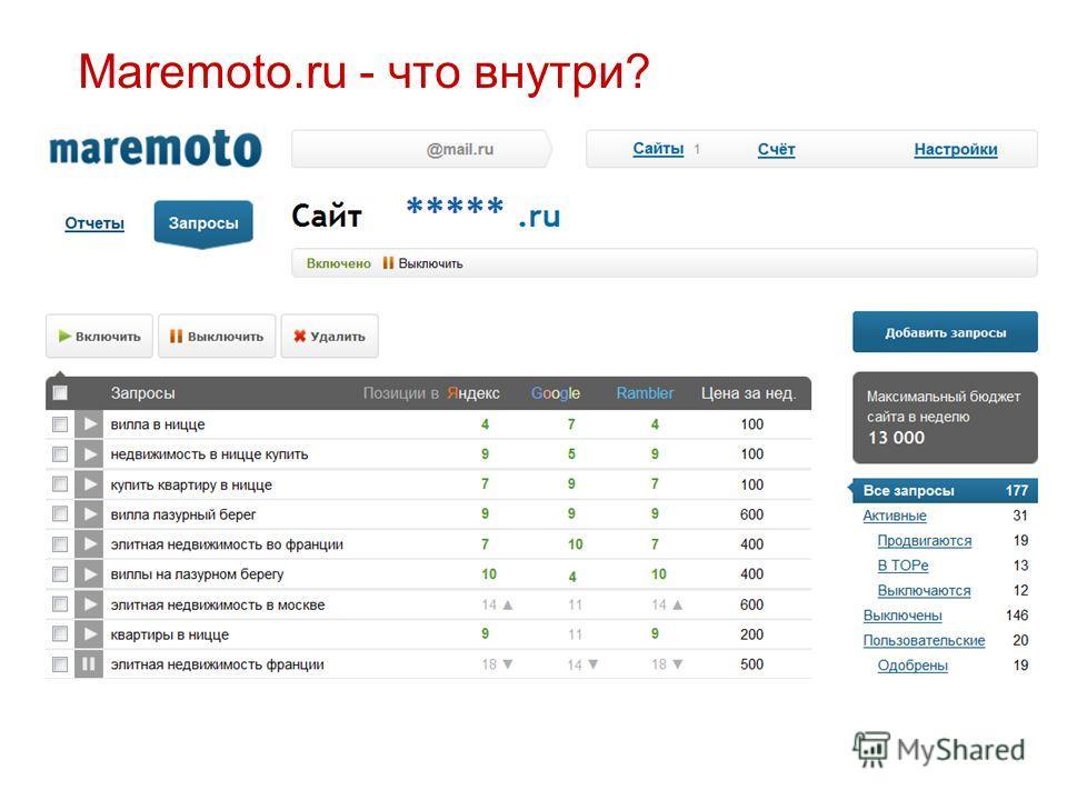 Maremoto.ru - что внутри?