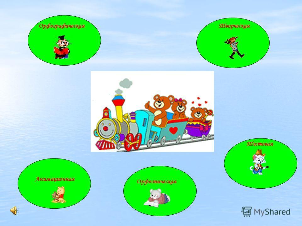 Разработка урока русского языка для 9 класса на тему «Виды придаточных предложений» Автор программы: Т.А. Ладыженская