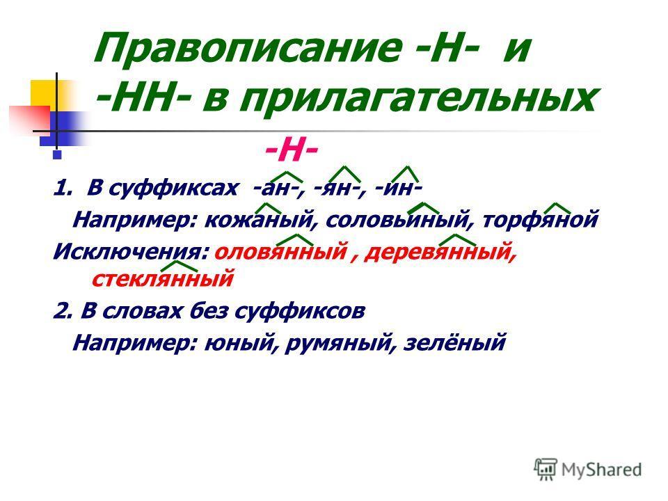 Правописание -Н- и -НН- в прилагательных -Н- 1. В суффиксах -ан-, -ян-, -ин- Например: кожаный, соловьиный, торфяной Исключения: оловянный, деревянный, стеклянный 2. В словах без суффиксов Например: юный, румяный, зелёный