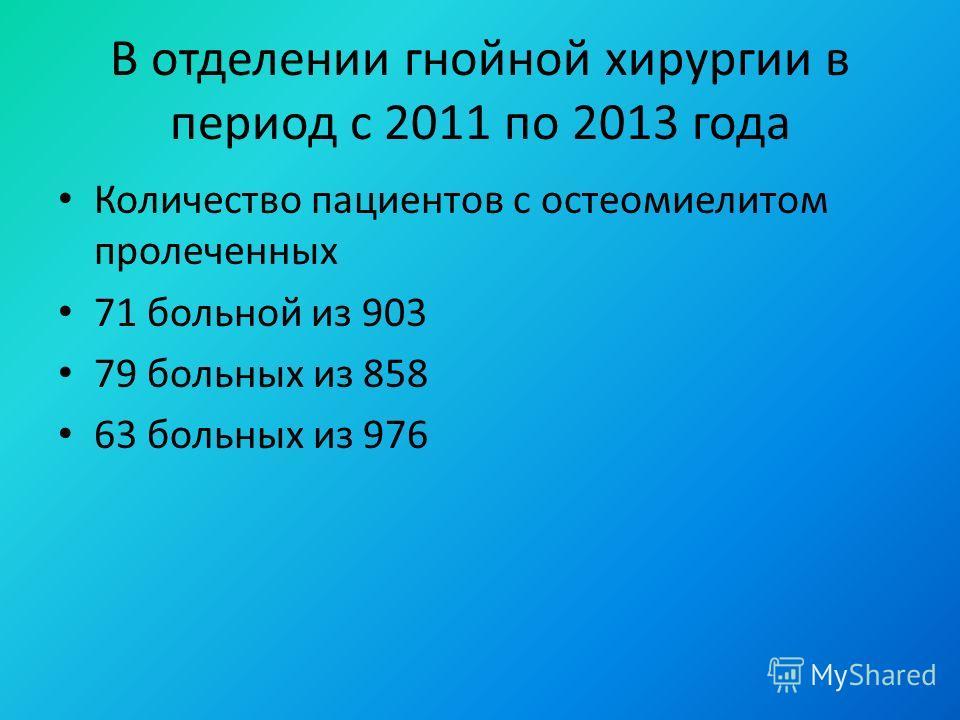 В отделении гнойной хирургии в период с 2011 по 2013 года Количество пациентов с остеомиелитом пролеченных 71 больной из 903 79 больных из 858 63 больных из 976
