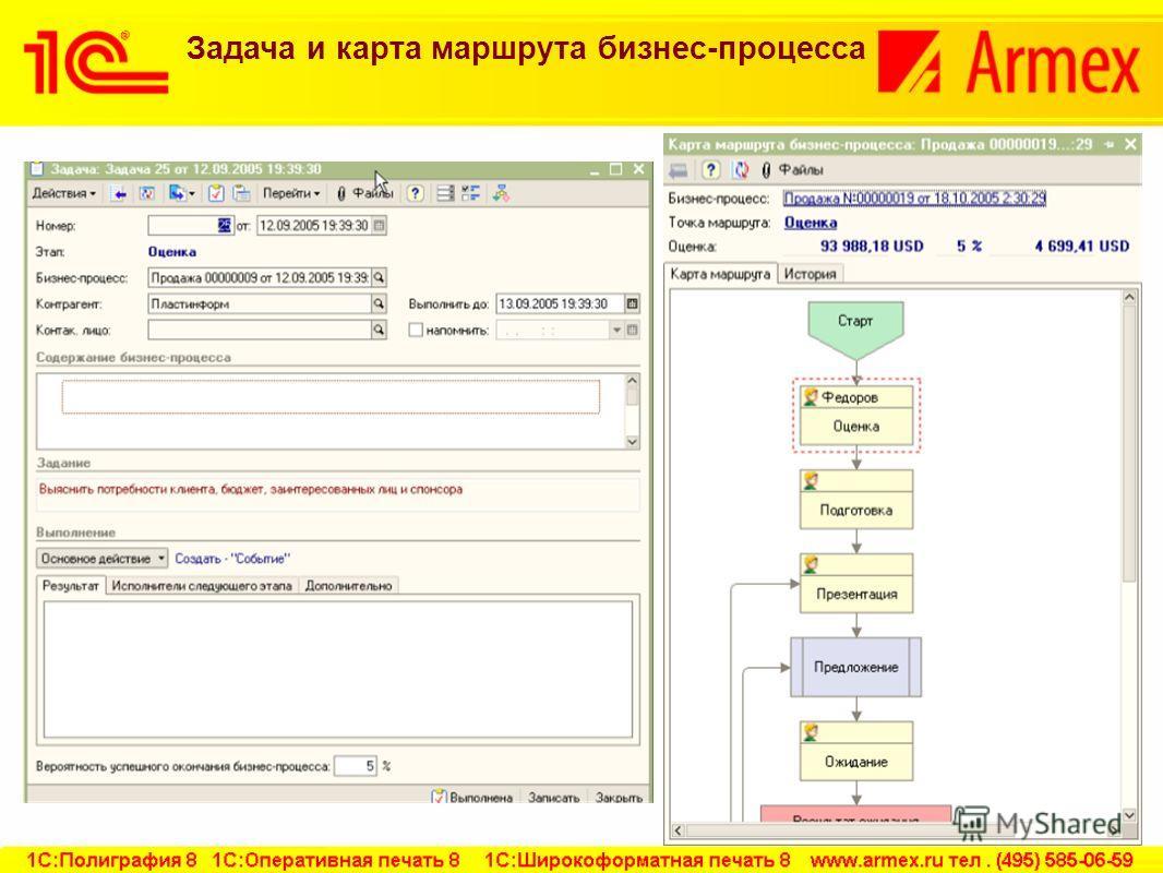 Задача и карта маршрута бизнес-процесса
