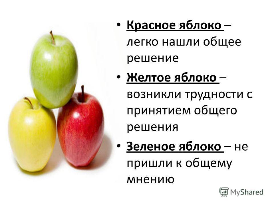 Красное яблоко – легко нашли общее решение Желтое яблоко – возникли трудности с принятием общего решения Зеленое яблоко – не пришли к общему мнению