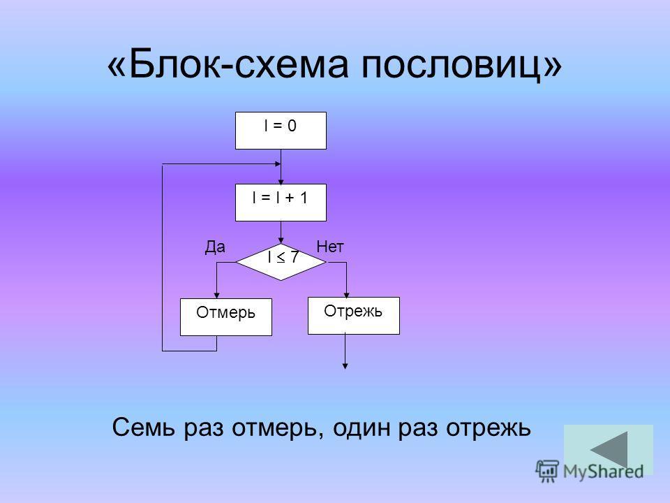 «Блок-схема пословиц» Семь раз