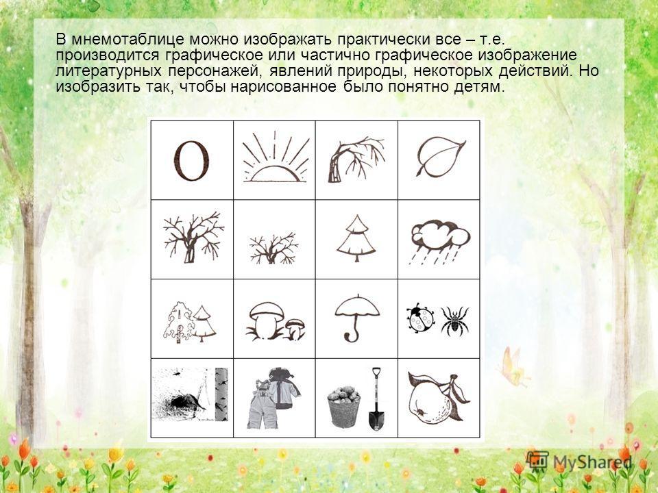 В мнемотаблице можно изображать практически все – т.е. производится графическое или частично графическое изображение литературных персонажей, явлений природы, некоторых действий. Но изобразить так, чтобы нарисованное было понятно детям.