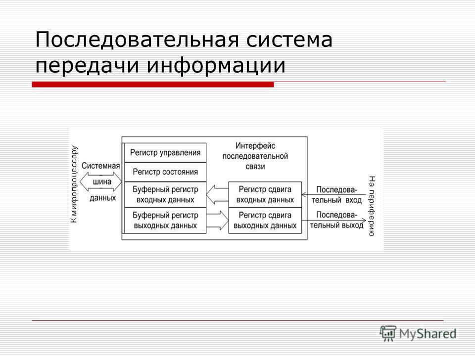 Последовательная система передачи информации