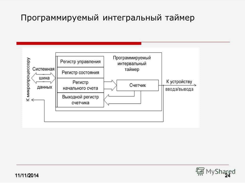 Программируемый интегральный таймер 11/11/201424
