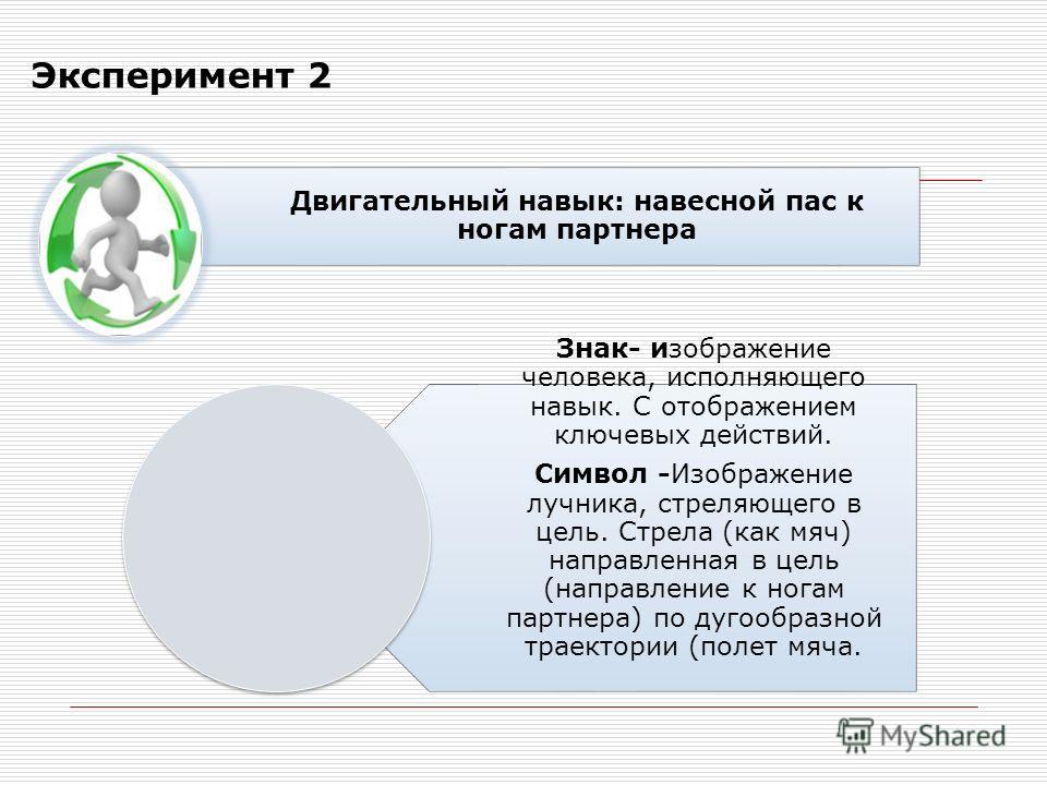 Эксперимент 2 Двигательный навык: навесной пас к ногам партнера Знак- изображение человека, исполняющего навык. С отображением ключевых действий. Символ -Изображение лучника, стреляющего в цель. Стрела (как мяч) направленная в цель (направление к ног