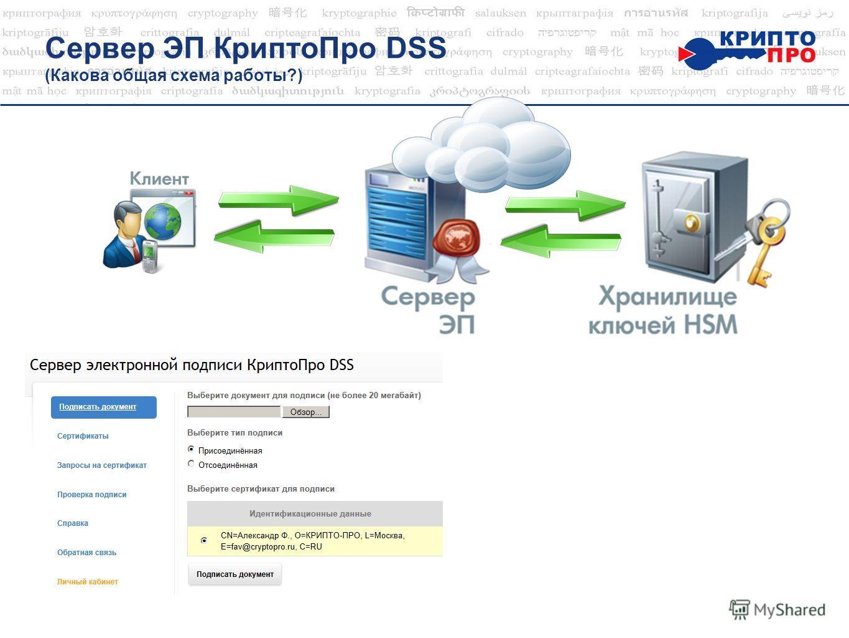 Сервер ЭП Крипто Про DSS (Какова общая схема работы?)