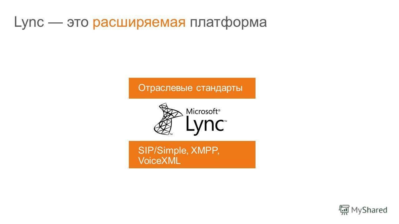© Корпорация Microsoft, 2011 Lync это расширяемая платформа Отраслевые стандарты SIP/Simple, XMPP, VoiceXML